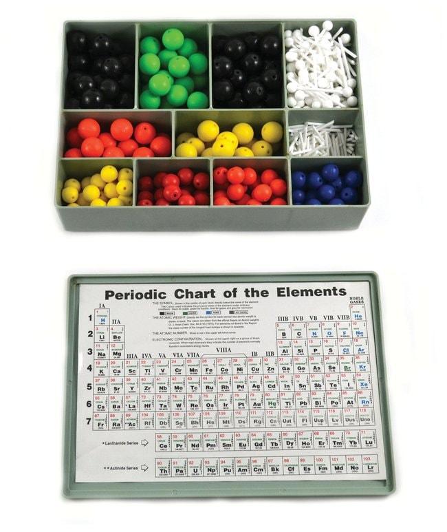 EiscoEconomy Atomic Model Set Senior; Economy;:Education Supplies