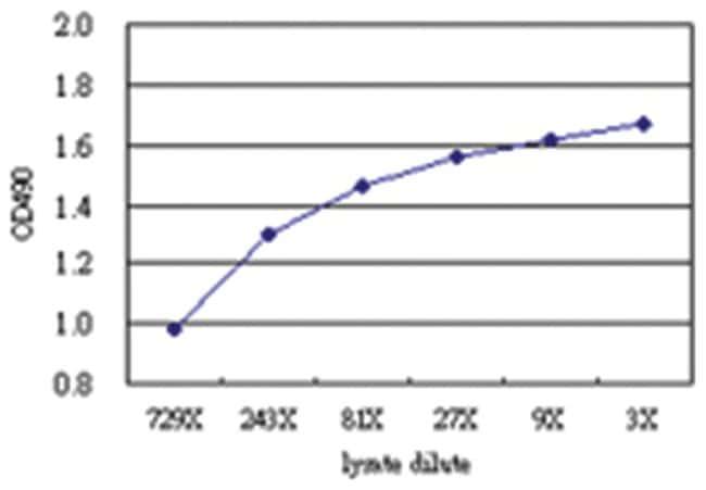 anti-ACY1 Ab-2 Matched Antibody Pair, Abnova 1 Set, Unlabeled:Life Sciences