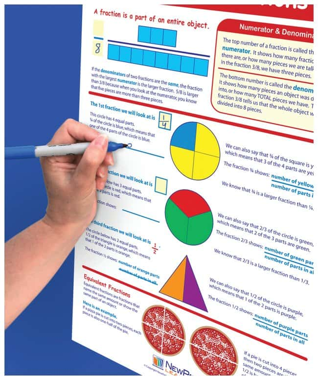 NewPath Learning™ Safety Flip Chart