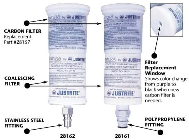 Justrite™ Coalescing Carbon Filters