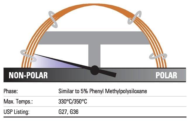 Thermo Scientific™TraceGOLD TG-200MS GC-Säule Länge: 30m Thermo Scientific™TraceGOLD TG-200MS GC-Säule