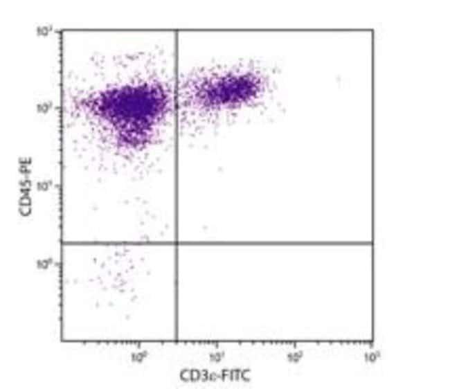 CD45 Rat anti-Mouse, PE, Clone: I3/2.3, Novus Biologicals 0.1mg; PE:Life