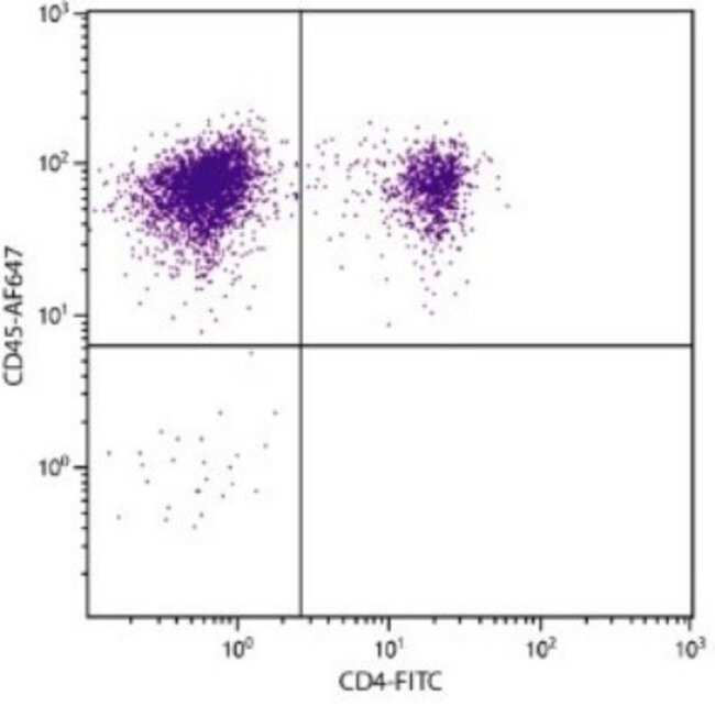 CD45 Rat anti-Mouse, Clone: I3/2.3, Novus Biologicals 0.5mg; Unlabeled:Life