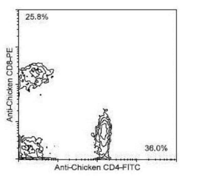 CD8 Mouse anti-Avian, Chicken, Turkey, Clone: CT-8, Novus Biologicals 0.5mg;