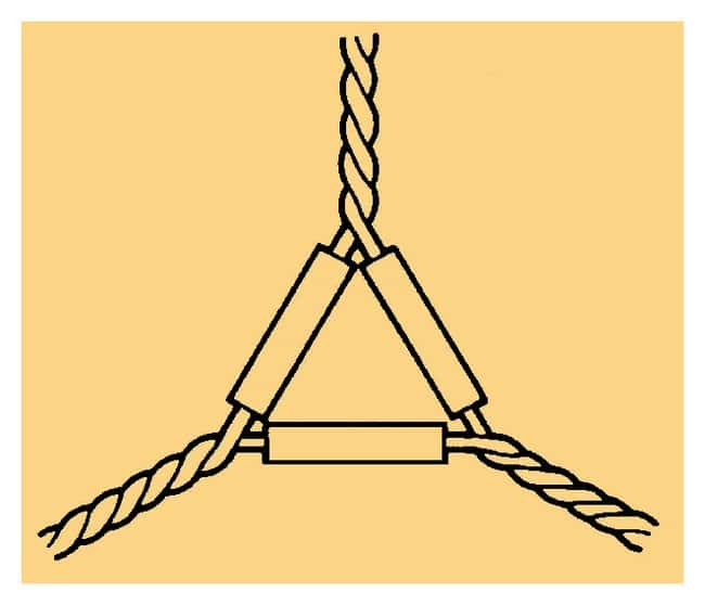 Fisherbrand™ Iron-Wire Triangles