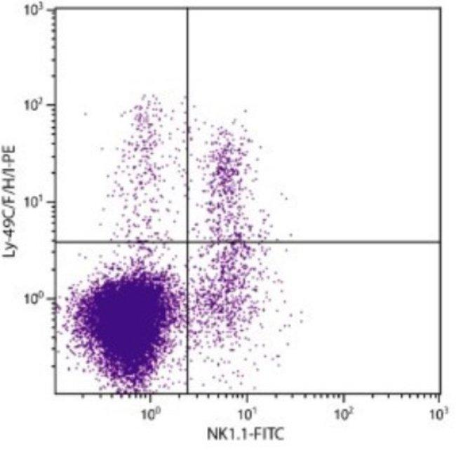 anti-Ly49C, Clone: 14B11, Novus Biologicals 0.5mg; Unlabeled:Antibodies