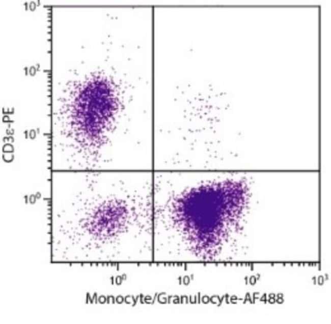 anti-Monocyte/Granulocyte, Clone: 74-22-15, Novus Biologicals 0.25mg; Unlabeled:Life