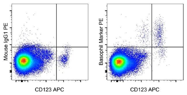 Basophil Marker Mouse anti-Human, PE, Clone: 2D7, eBioscience™ 25 tests; PE Basophil Marker Mouse anti-Human, PE, Clone: 2D7, eBioscience™