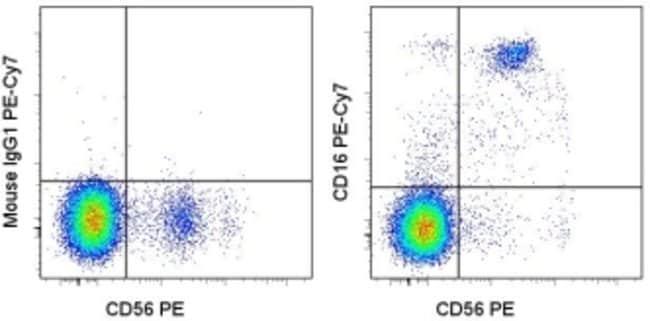 CD16 Mouse anti-Human, PE-Cyanine7, Clone: eBioCB16 (CB16), eBioscience
