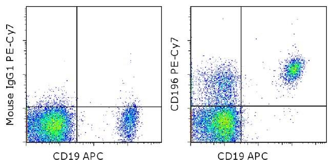 CD196 (CCR6) Mouse anti-Human, PE-Cy7, Clone: R6H1, eBioscience™ 25 tests; PE-Cy7 CD196 (CCR6) Mouse anti-Human, PE-Cy7, Clone: R6H1, eBioscience™