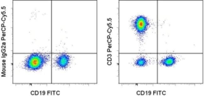 CD3 Mouse anti-Human, PerCP-Cyanine5.5, Clone: OKT3, eBioscience ::