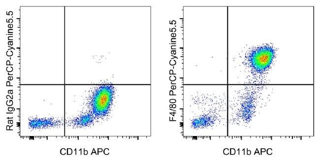 F4/80 Rat anti-Mouse, PerCP-Cyanine5.5, Clone: BM8, eBioscience ::