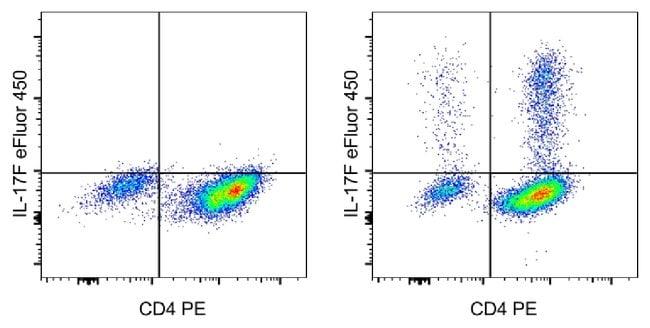IL-17F, eFluor 450, clone: SHLR17, eBioscience™: Primary Antibodies - Alphabetical Primary Antibodies