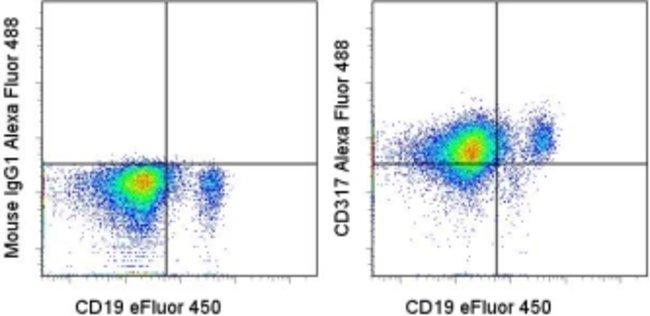 CD317 (BST2, PDCA-1), Alexa Fluor 488, clone: 26F8, eBioscience™ 100 Tests; Alexa Fluor 488 CD317 (BST2, PDCA-1), Alexa Fluor 488, clone: 26F8, eBioscience™