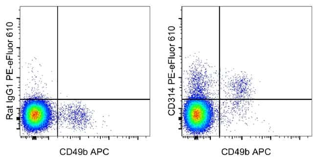 CD314 (NKG2D) Rat anti-Mouse, PE-eFluor 610, Clone: CX5, eBioscience™ 25μg; PE-eFluor 610 Primary Antibodies CD251 to CD400