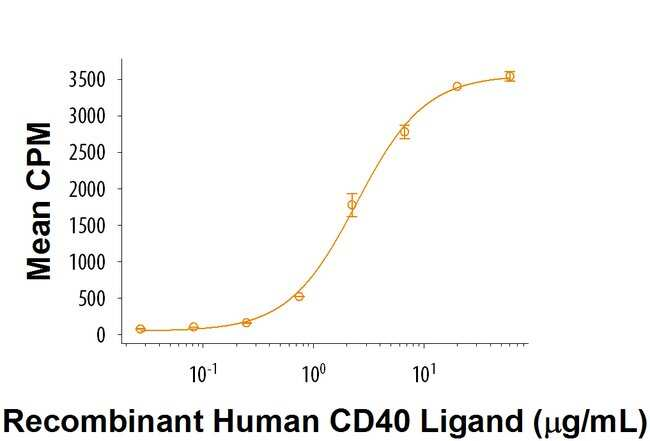 R&D Systems™Human CD40 Ligand/TNFSF5 aa 108-261 Recombinant Protein 50ug R&D Systems™Human CD40 Ligand/TNFSF5 aa 108-261 Recombinant Protein