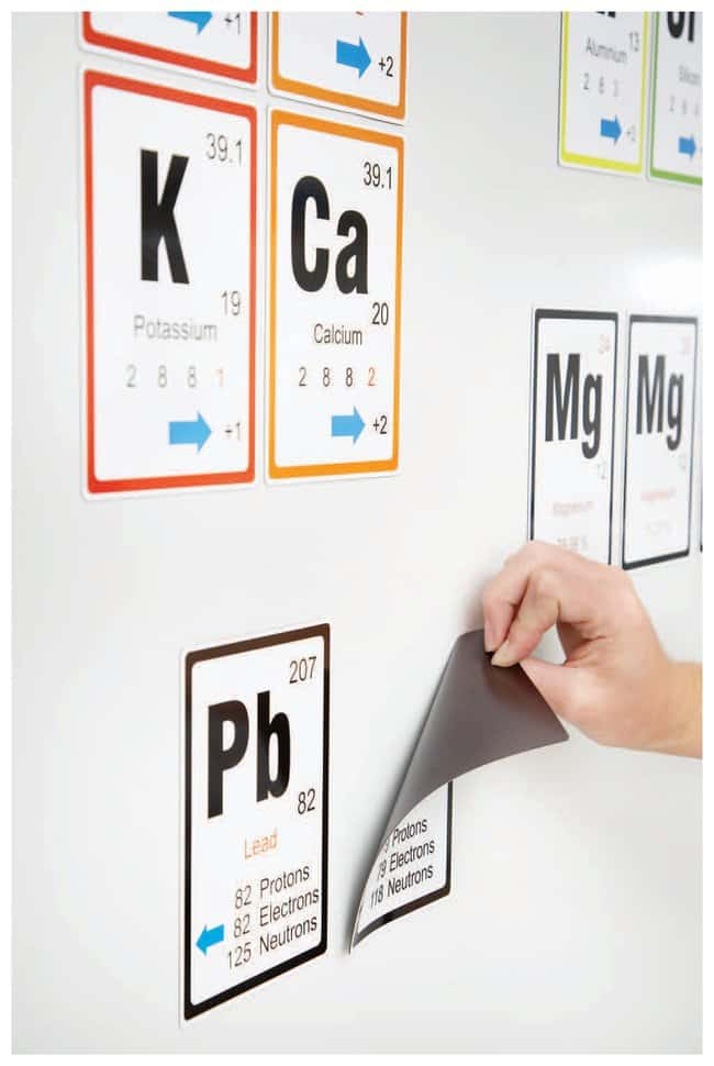 Stick to Science: Magnetic Periodic Table Investigation