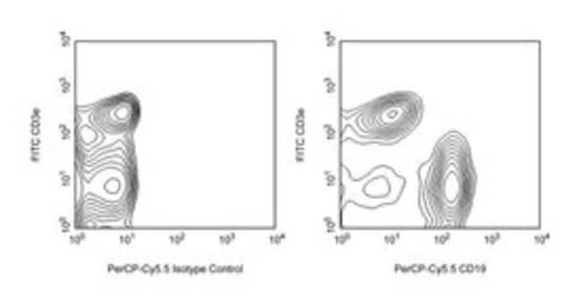 CD19 Rat anti-Mouse, PerCP-Cy5.5, Clone: 1D3, BD 25μg; PerCP-Cy5.5 CD19 Rat anti-Mouse, PerCP-Cy5.5, Clone: 1D3, BD