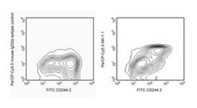 NK-1.1 Mouse anti-Mouse, PerCP-Cy5.5, Clone: PK136, BD 0.1mg; PerCP-Cy5.5 NK-1.1 Mouse anti-Mouse, PerCP-Cy5.5, Clone: PK136, BD