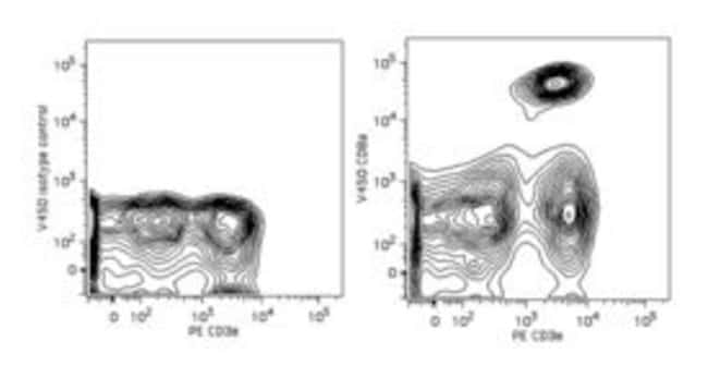 CD8a Rat anti-Mouse, V450, Clone: 53-6.7, BD 25μg; V450 CD8a Rat anti-Mouse, V450, Clone: 53-6.7, BD