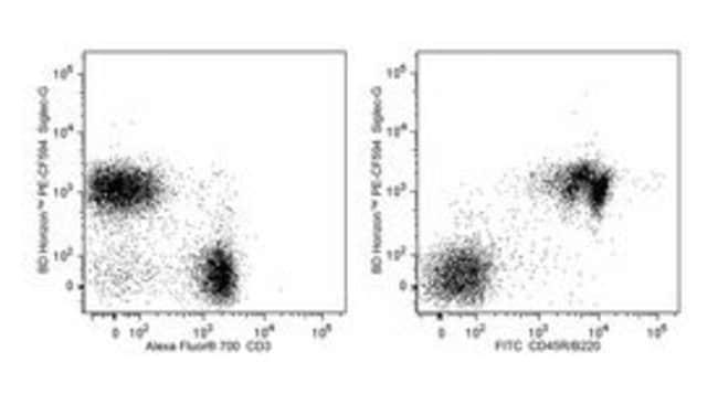 Siglec-G Mouse anti-Mouse, PE-CF594, Clone: SH1, BD 50µg; PE-CF594:Life