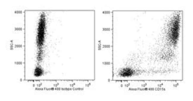 CD15S Mouse anti-Human, Alexa Fluor 488, Clone: CSLEX1, BD 50 Tests; Alexa