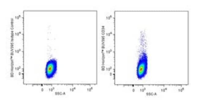 anti-CD34; Clone: 581; BD 100 Tests; BUV395