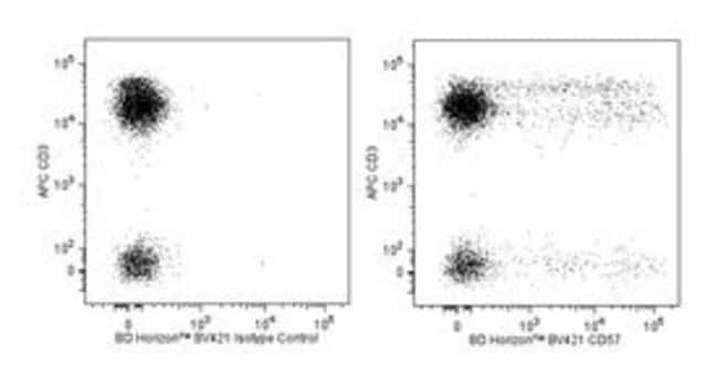 CD57 Mouse anti-Human, Brilliant Violet 421, Clone: NK-1, BD 50 Tests;