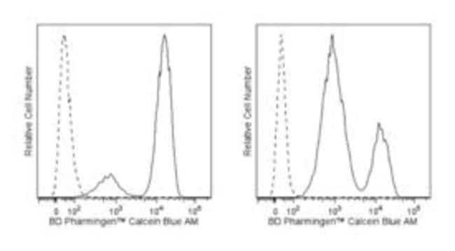 BD Calcein Blue AM Fluorescent Dye Application: Flow cytometry:Life Sciences