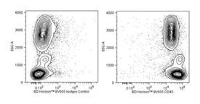 CD45 Mouse, Brilliant Violet 605, Clone: D058-1283, BD 50 Tests; Brilliant
