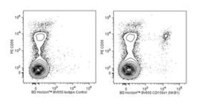 anti-CD158e1 (NKB1), BV650; Clone: DX9; BD 100 Tests; BV650:Life Sciences