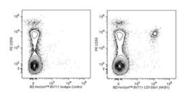 anti-CD158e1 (NKB1), BV711; Clone: DX9; BD 100 Tests; BV711:Life Sciences