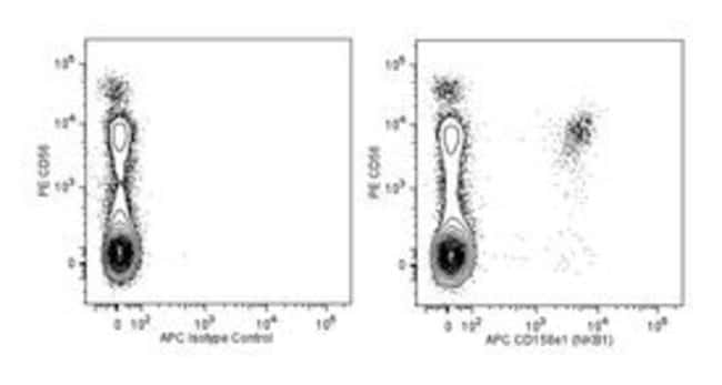 anti-CD158e1 (NKB1), APC; Clone: DX9; BD 100 Tests; APC:Life Sciences