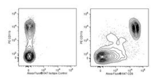 CD9 Rat anti-Mouse, Alexa Fluor 647, Clone: KMC8, BD 50µg; Alexa Fluor