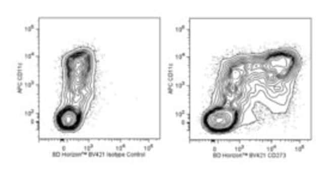 CD273 Rat anti-Mouse, Brilliant Violet 421, Clone: TY25, BD 50µg;