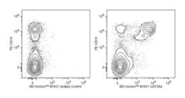 CD158a Mouse anti-Human, Brilliant Violet 421, Clone: HP-3E4, BD 100 Tests;