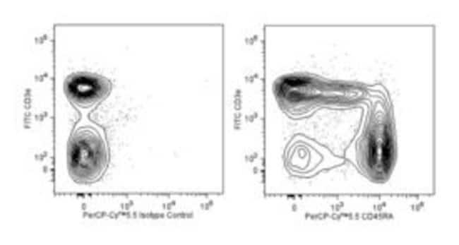 CD45RA Rat anti-Mouse, PerCP-Cy5.5, Clone: 14.8, BD 50µg; PerCP-Cy5.5:Life