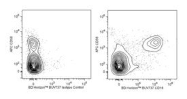 CD16 Mouse anti-Human, BUV737, Clone: 3G8, BD 100 Tests; BUV737 CD16 Mouse anti-Human, BUV737, Clone: 3G8, BD