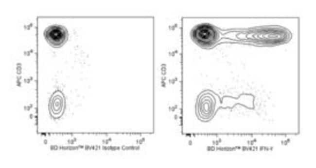IFN- Mouse anti-Human, Brilliant Violet 421, Clone: 4S.B3, BD 50 Tests;