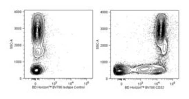 CD32 Mouse anti-Human, Brilliant Violet 786, Clone: FLI8.26, BD 100 Tests;