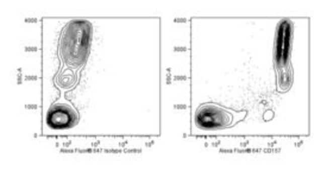 CD157 Mouse anti-Human, Alexa Fluor 647, Clone: SY/11B5, BD 50 Tests; Alexa