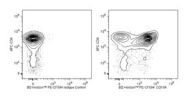 CD184 Rat anti-Mouse, PE-CF594, Clone: 2B11/CXCR4, BD 50µg; PE-CF594:Life