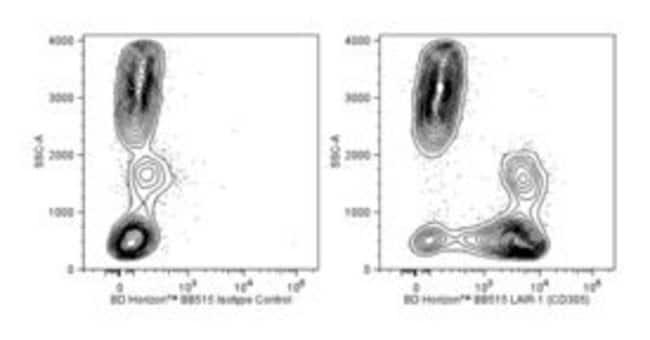 LAIR-1 (CD305) Mouse anti-Human, BB515, Clone: DX26, BD 50 Tests; BB515:Life