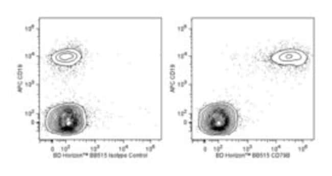 CD79B Mouse anti-Human, BB515, Clone: 3A2-2E7, BD 100 Tests; BB515:Life
