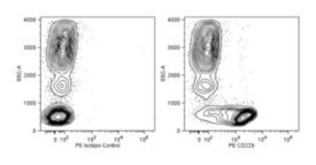 CD229 Mouse anti-Human, PE, Clone: HLy9.1.25, BD 50 Tests; PE:Life Sciences