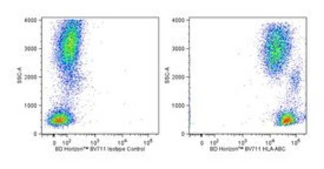 HLA-ABC Mouse anti-Human, Brilliant Violet 711, Clone: G46-2.6, BD 50 Tests;