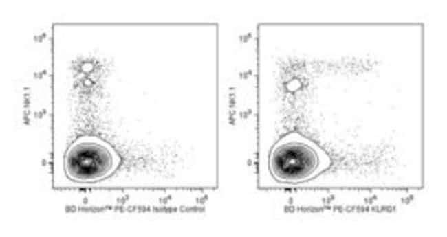 KLRG1 Hamster anti-Mouse, PE-CF594, Clone: 2F1, BD 50µg; PE-CF594:Life