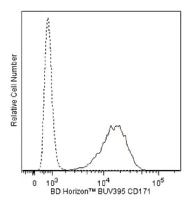 CD171 Mouse anti-Human, BUV395, Clone: 5G3, BD 25 Tests; BUV395 CD171 Mouse anti-Human, BUV395, Clone: 5G3, BD
