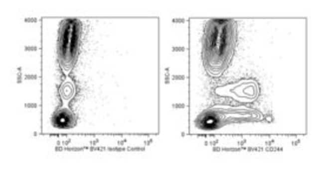 CD244 Mouse anti-Human, Brilliant Violet 421, Clone: 2-69, BD 25 Tests; Brilliant Violet 421 CD244 Mouse anti-Human, Brilliant Violet 421, Clone: 2-69, BD