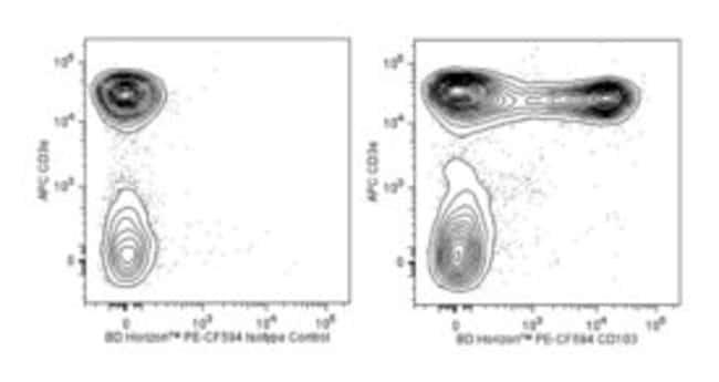 CD103 Rat anti-Mouse, PE-CF594, Clone: M290, BD 50µg; PE-CF594:Life